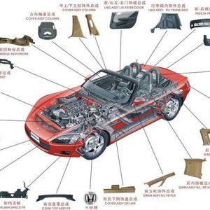 碳纤维汽车部件名称图解
